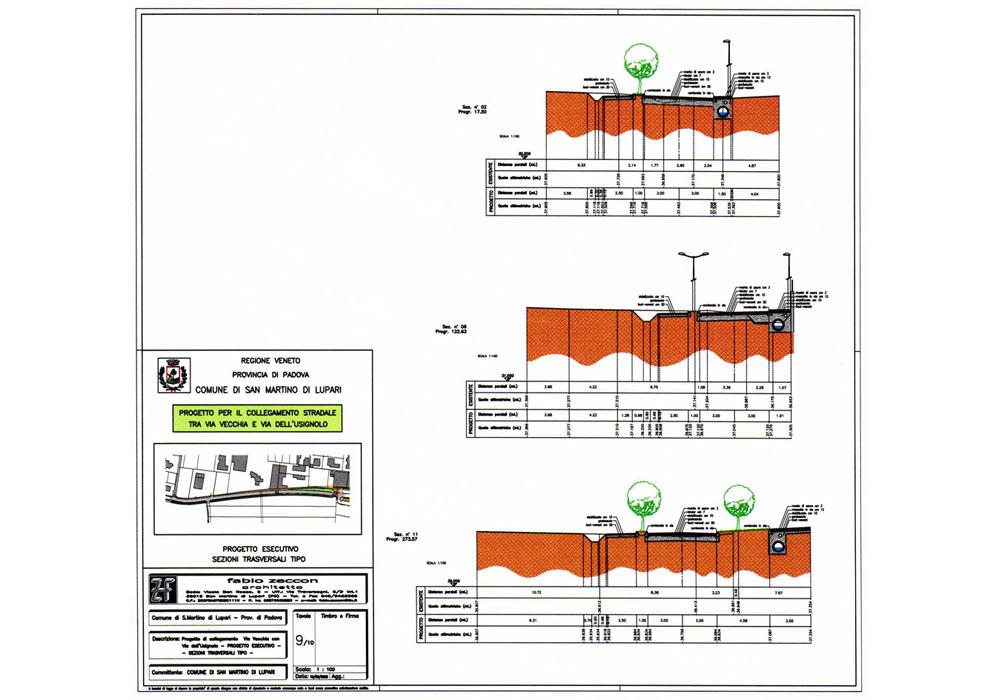Urbanistica e pianificazione territoriale piani attuativi for Piccoli piani di progettazione in studio